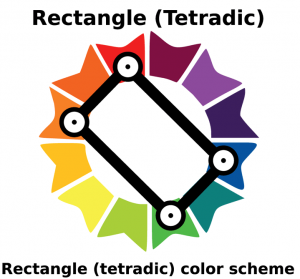 A colour wheel with rectangle on it pointing to 4 different colours