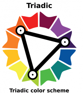 A colour wheel with a triangle pointing to three different colours on the wheel
