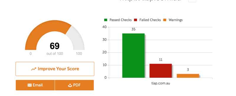 Results of SEO check of the TLAP site with 11 failed checks and 3 warnings