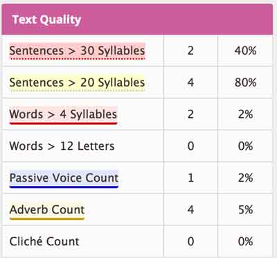 Key to results mainly based on length of sentences and words.